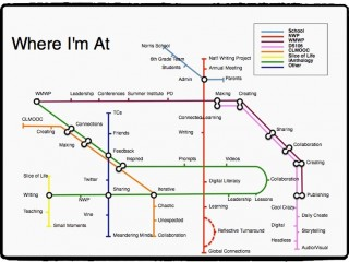 Chad/Sara's Tube Map